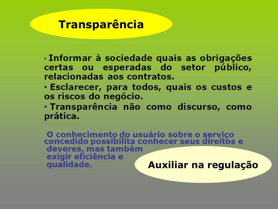 Transparência Auxiliar na regulação