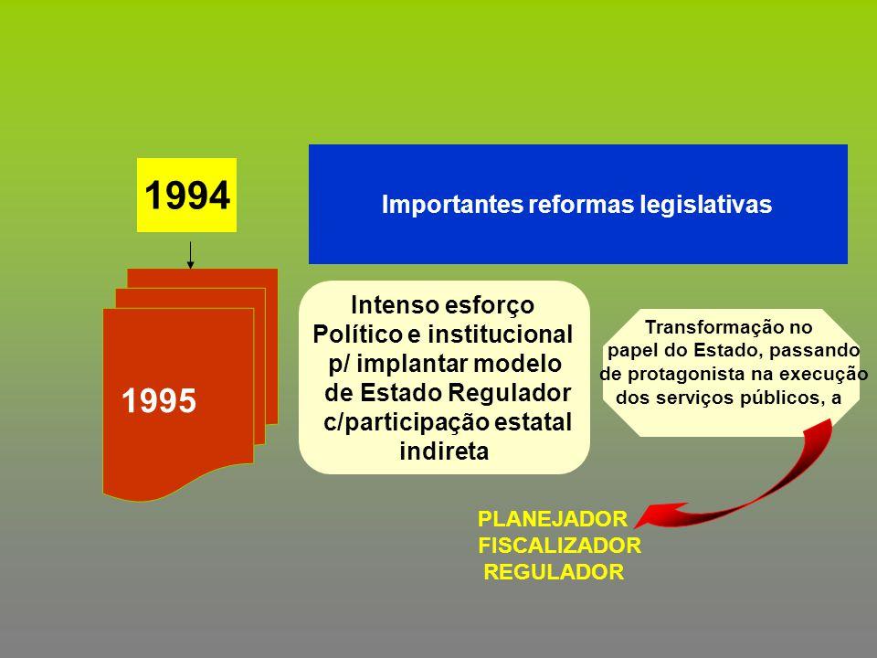 Planejador Fiscalizador Regulador