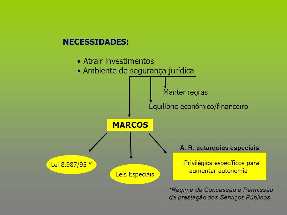 A. R. autarquias especiais