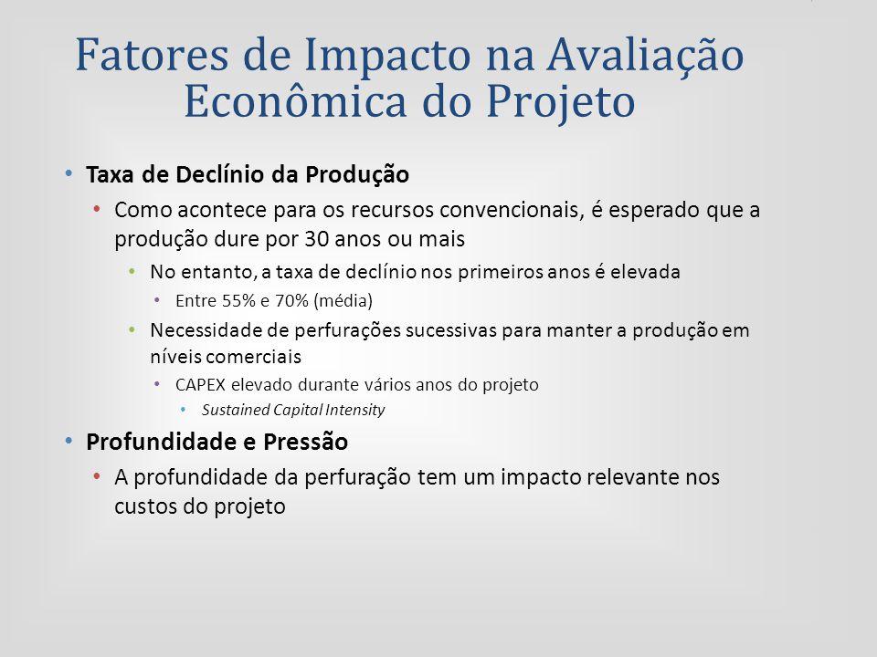 Fatores de Impacto na Avaliação Econômica do Projeto