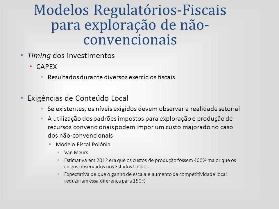 Modelos Regulatórios-Fiscais para exploração de não-convencionais