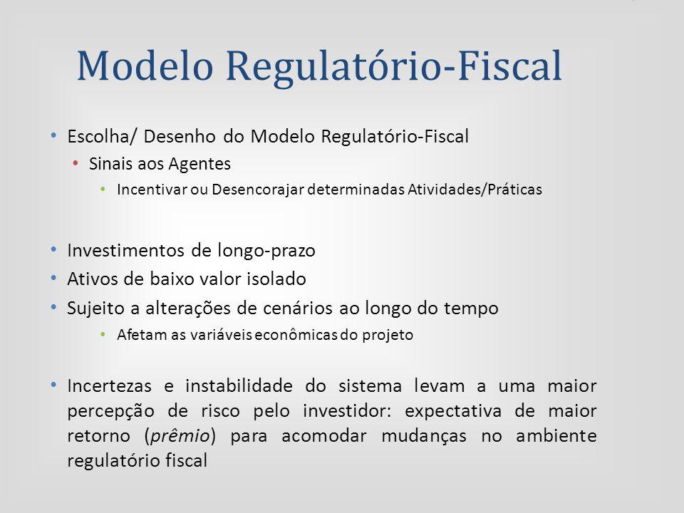 Modelo Regulatório-Fiscal