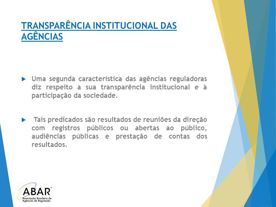 TRANSPARÊNCIA INSTITUCIONAL DAS AGÊNCIAS
