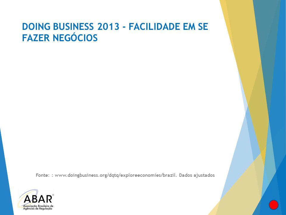 DOING BUSINESS 2013 - FACILIDADE EM SE FAZER NEGÓCIOS