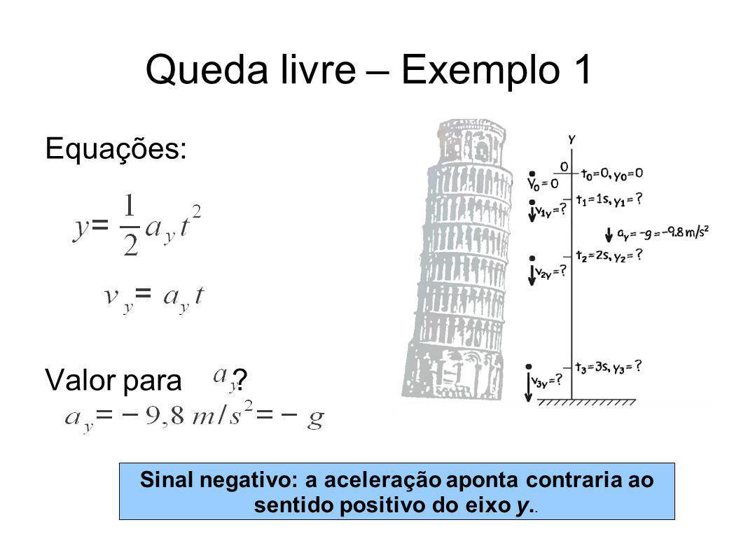 Queda livre – Exemplo 1 Equações: Valor para