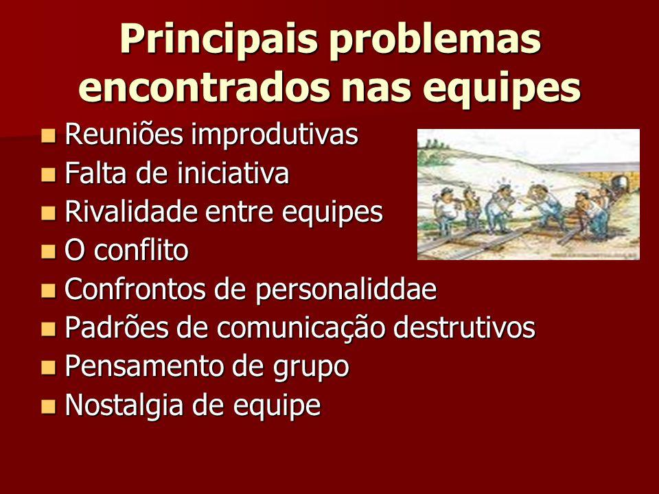 Principais problemas encontrados nas equipes