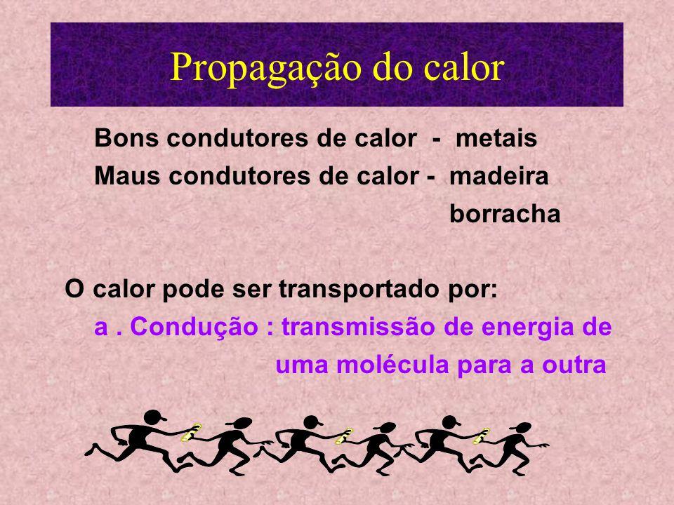 Propagação do calor Bons condutores de calor - metais