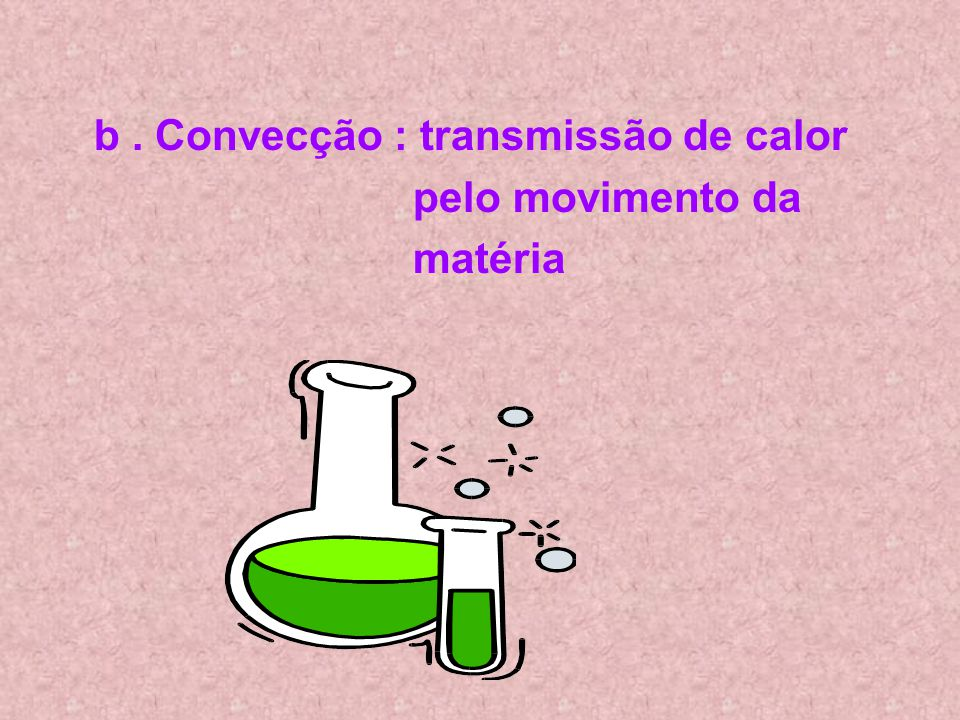 b . Convecção : transmissão de calor