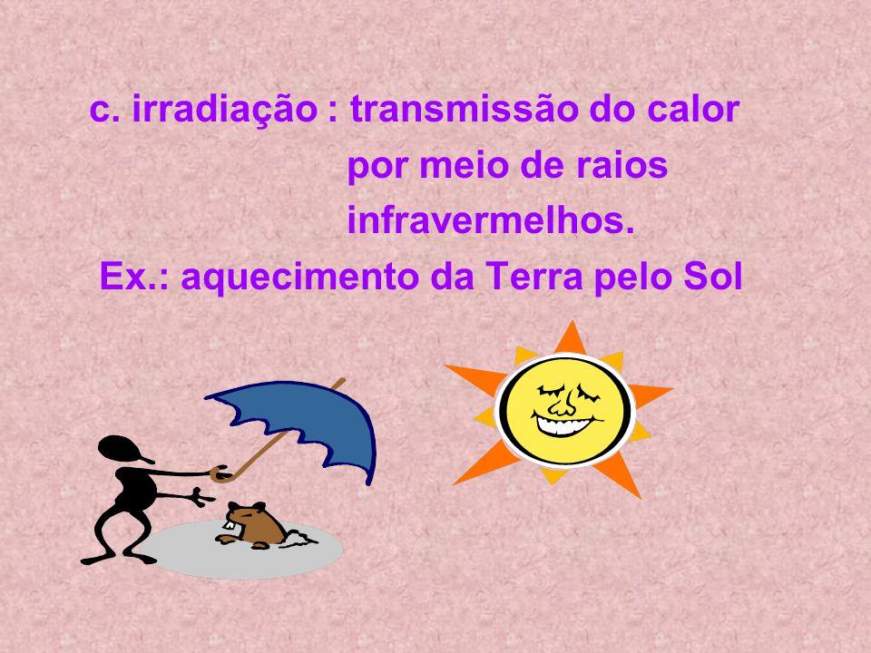 c. irradiação : transmissão do calor