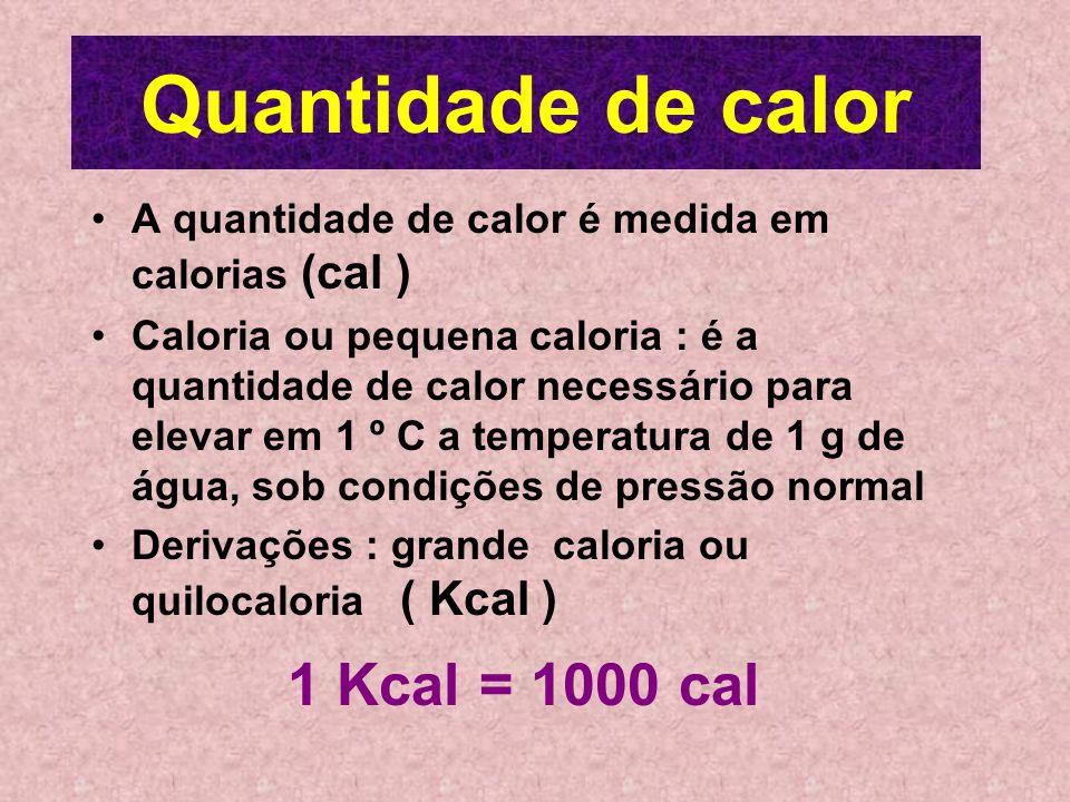 Quantidade de calor A quantidade de calor é medida em calorias (cal )