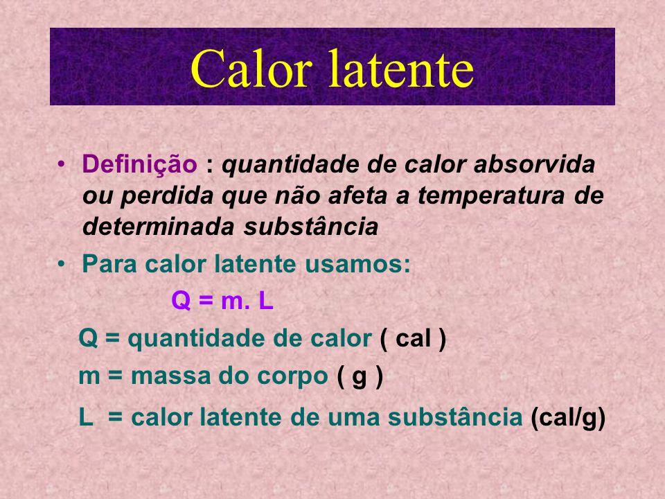 Calor latente Definição : quantidade de calor absorvida ou perdida que não afeta a temperatura de determinada substância.
