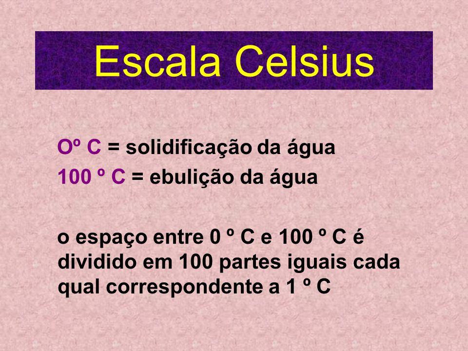 Escala Celsius Oº C = solidificação da água 100 º C = ebulição da água