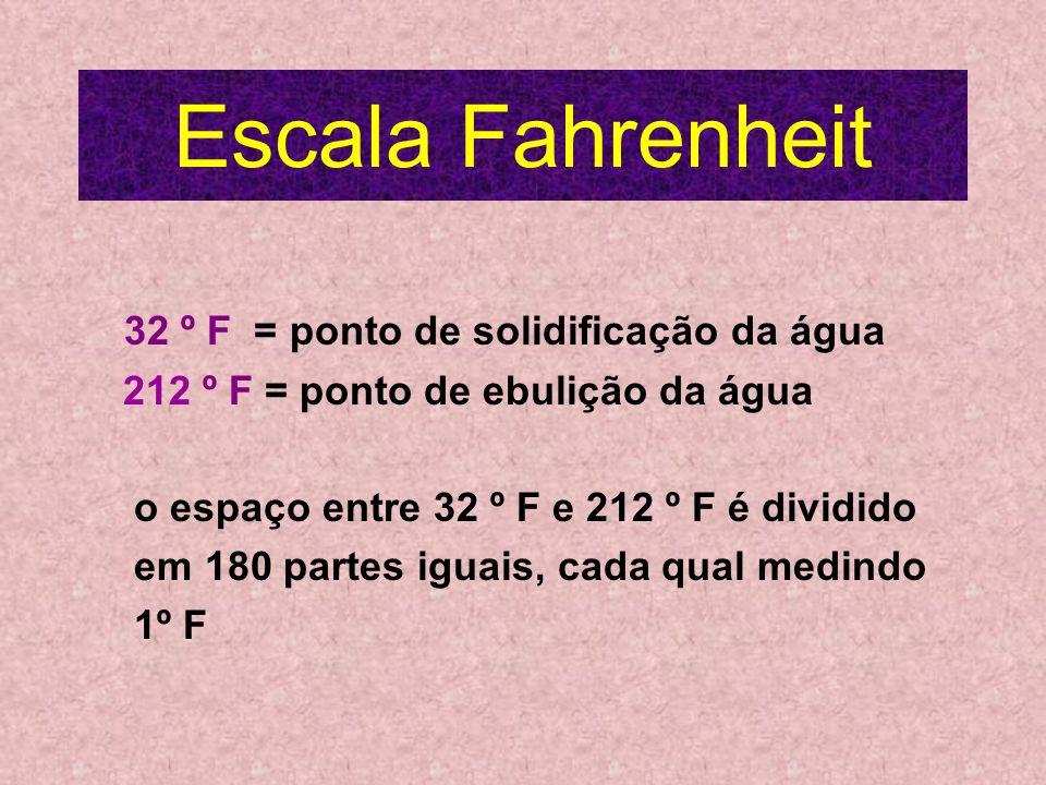 Escala Fahrenheit 32 º F = ponto de solidificação da água
