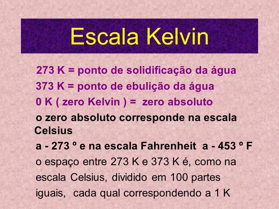Escala Kelvin 273 K = ponto de solidificação da água