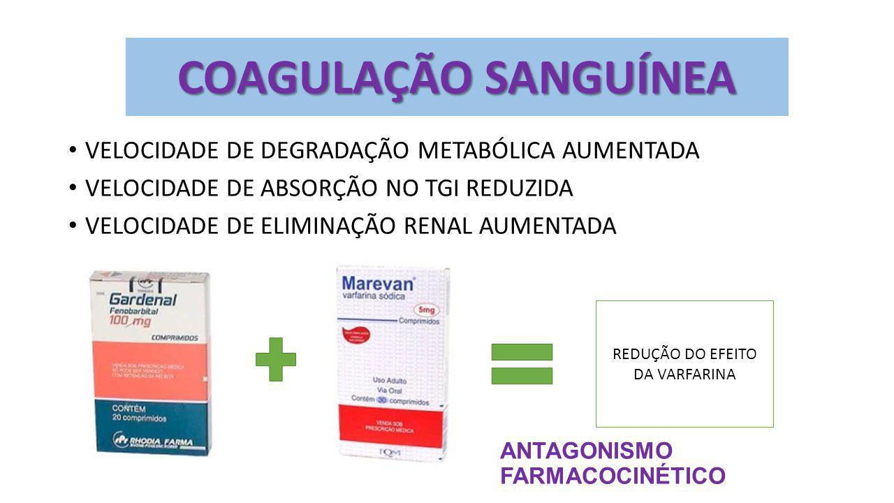 ANTAGONISMO FARMACOCINÉTICO