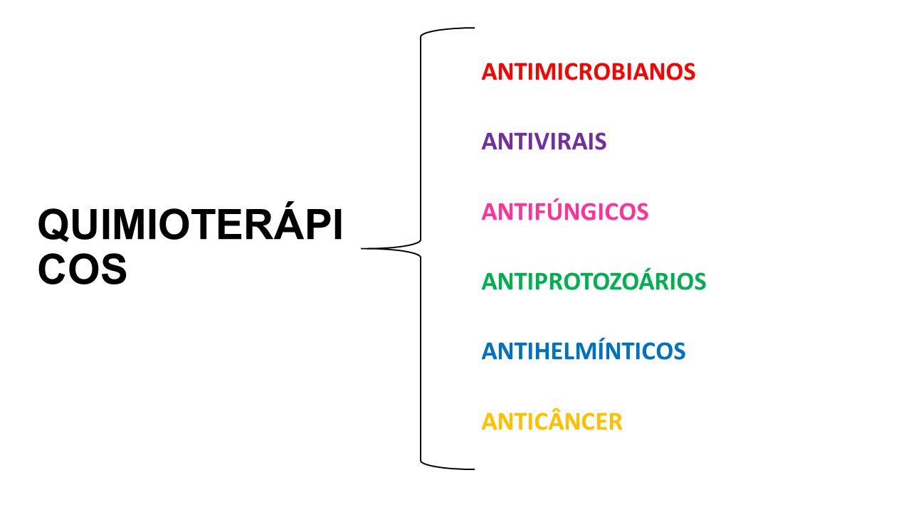 ANTIMICROBIANOS ANTIVIRAIS ANTIFÚNGICOS ANTIPROTOZOÁRIOS ANTIHELMÍNTICOS ANTICÂNCER