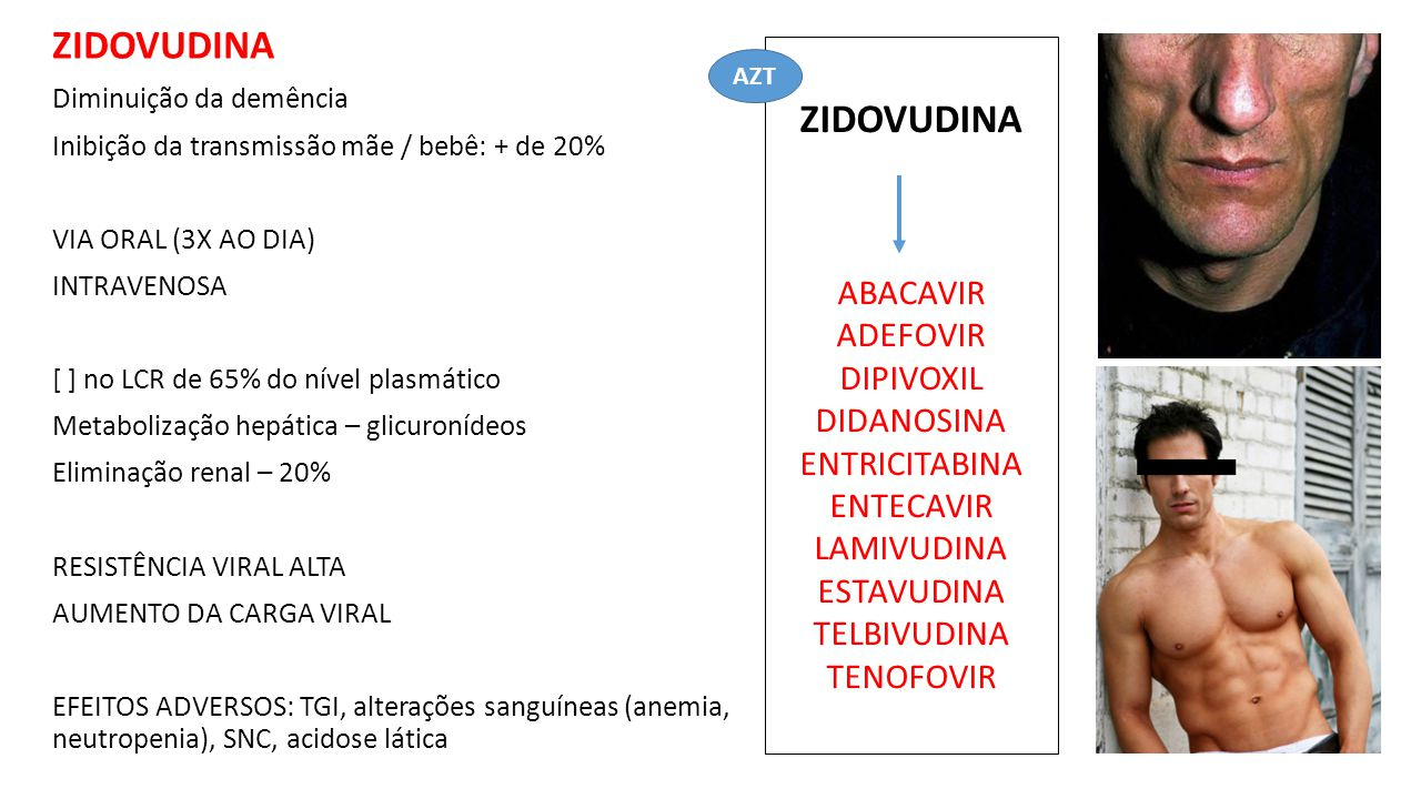 ZIDOVUDINA ZIDOVUDINA ABACAVIR ADEFOVIR DIPIVOXIL DIDANOSINA