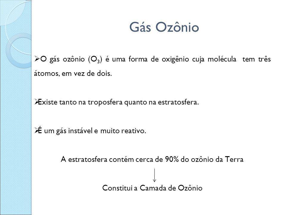 Gás Ozônio O gás ozônio (O3) é uma forma de oxigênio cuja molécula tem três átomos, em vez de dois.
