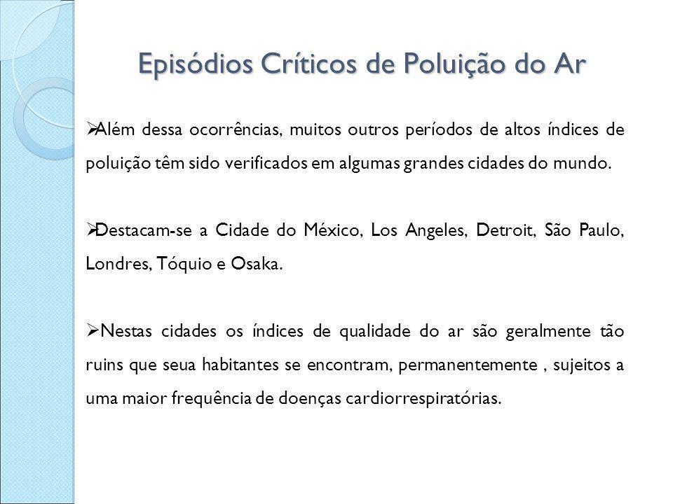 Episódios Críticos de Poluição do Ar