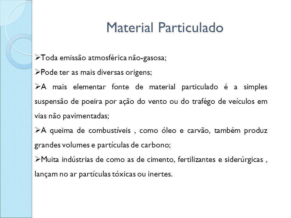 Material Particulado Toda emissão atmosférica não-gasosa;