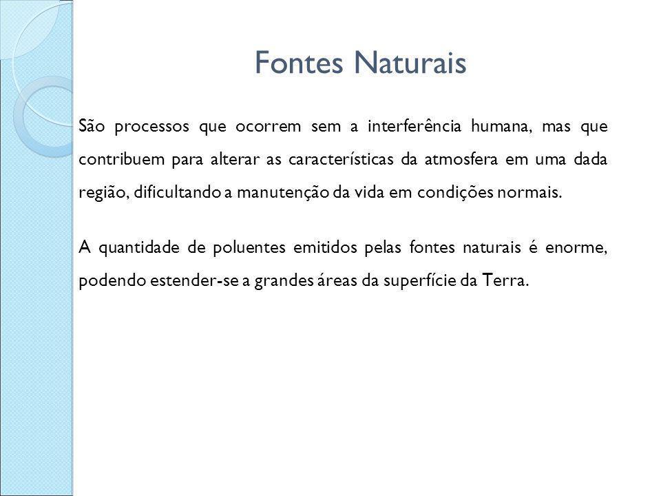 Fontes Naturais