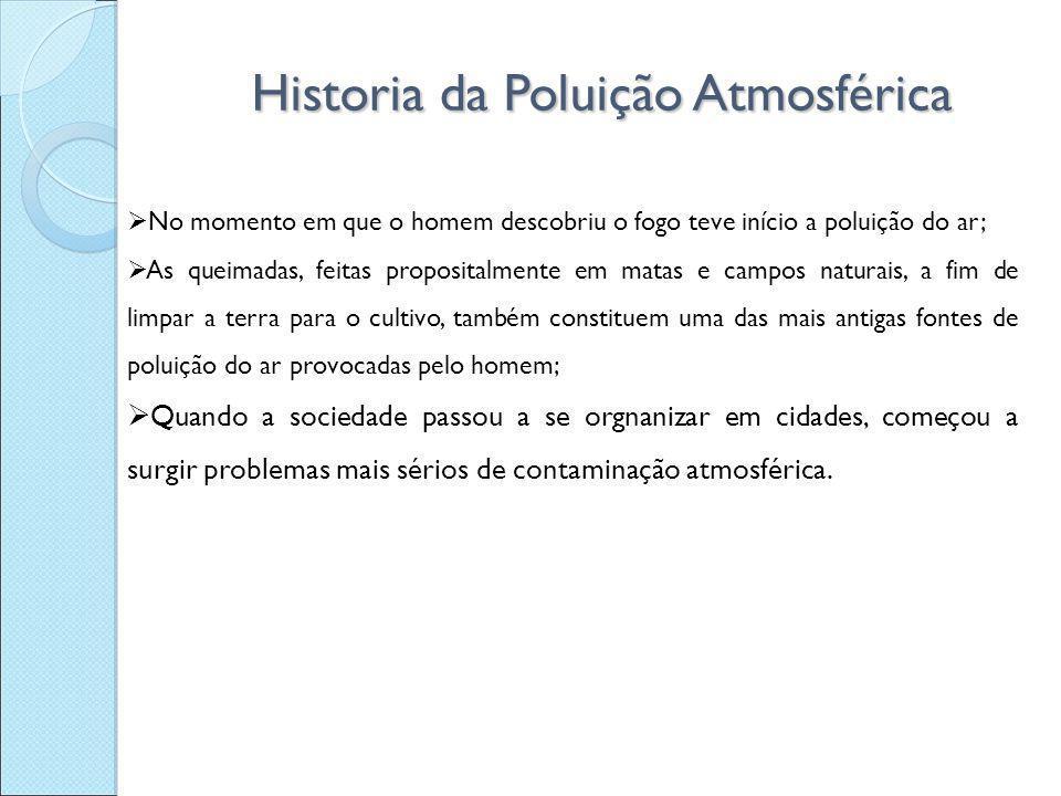 Historia da Poluição Atmosférica