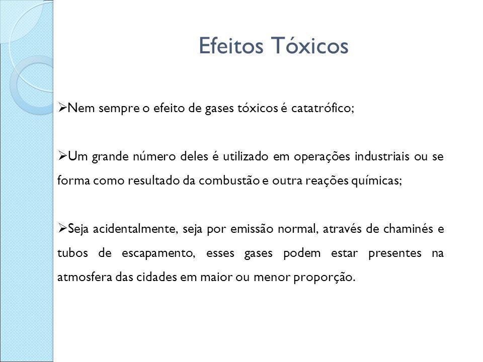 Efeitos Tóxicos Nem sempre o efeito de gases tóxicos é catatrófico;