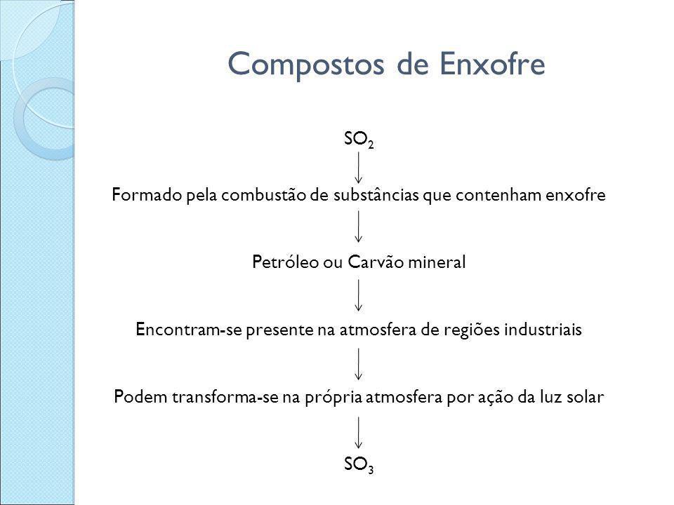 Compostos de Enxofre