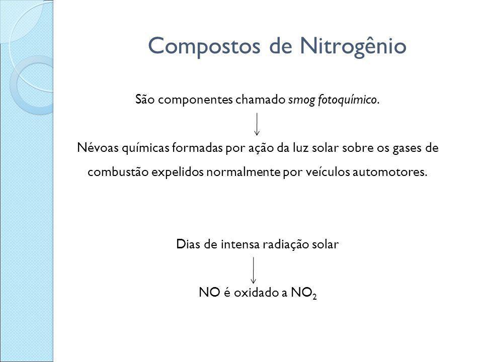 Compostos de Nitrogênio