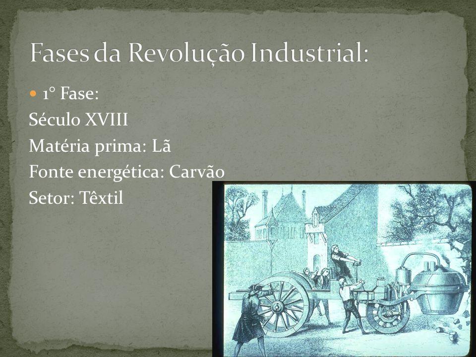 Fases da Revolução Industrial: