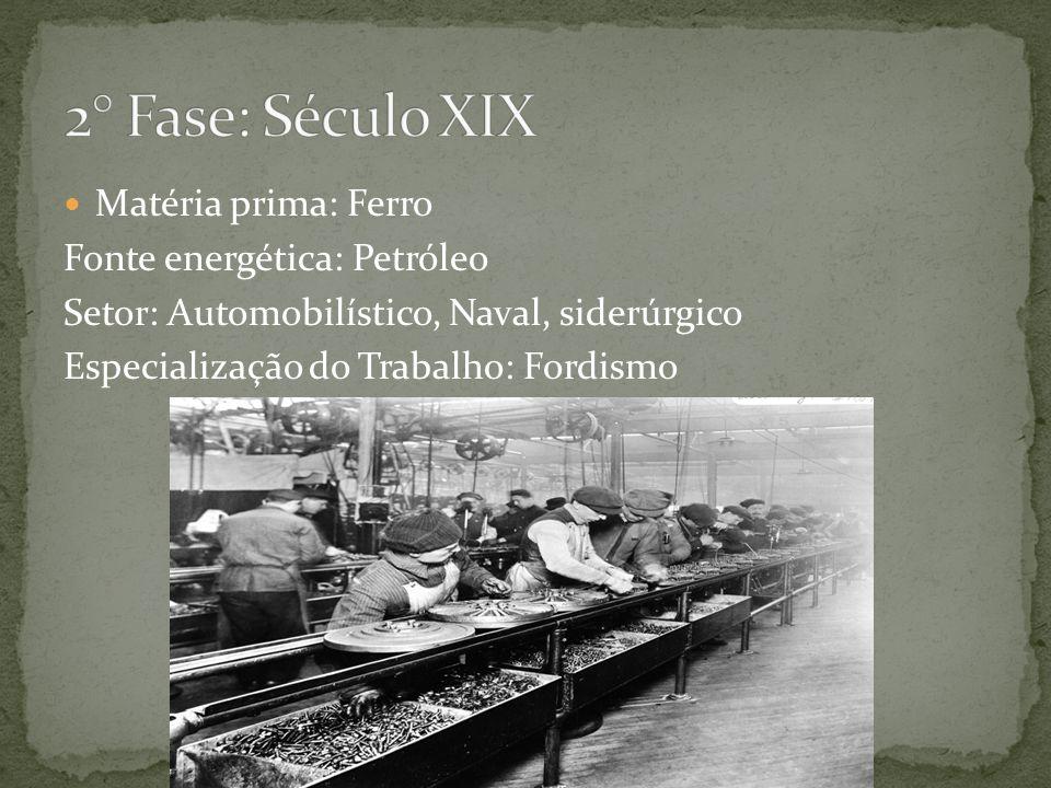 2° Fase: Século XIX Matéria prima: Ferro Fonte energética: Petróleo