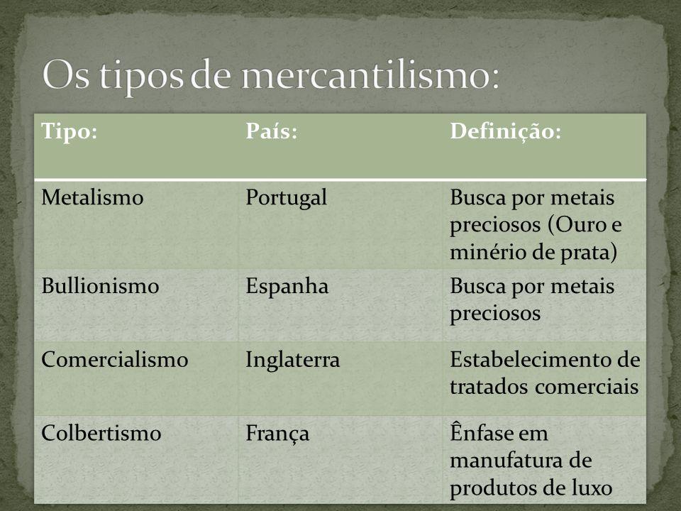 Os tipos de mercantilismo: