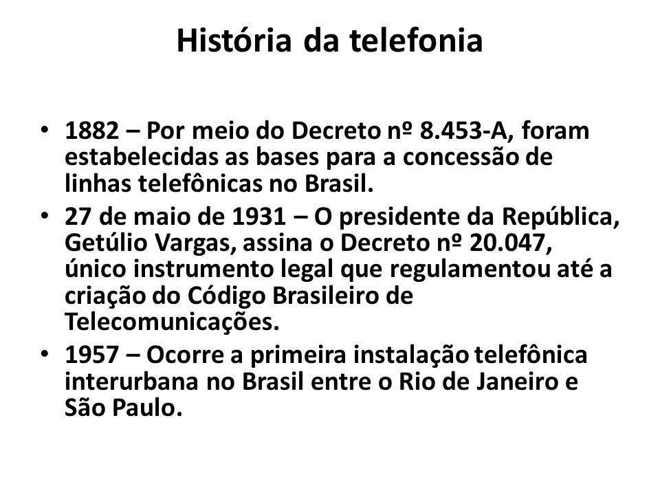 História da telefonia 1882 – Por meio do Decreto nº 8.453-A, foram estabelecidas as bases para a concessão de linhas telefônicas no Brasil.