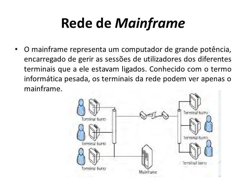Rede de Mainframe