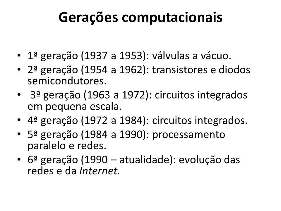 Gerações computacionais