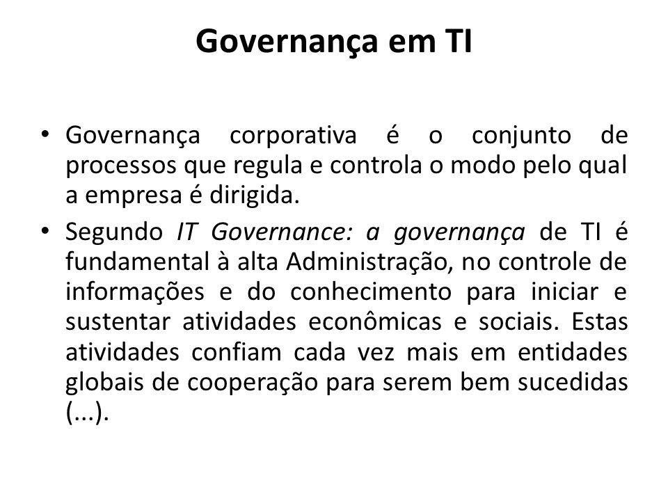 Governança em TI Governança corporativa é o conjunto de processos que regula e controla o modo pelo qual a empresa é dirigida.