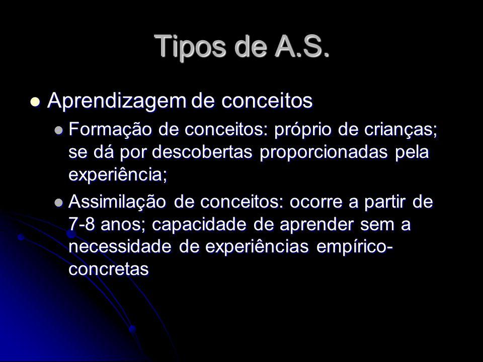Tipos de A.S. Aprendizagem de conceitos