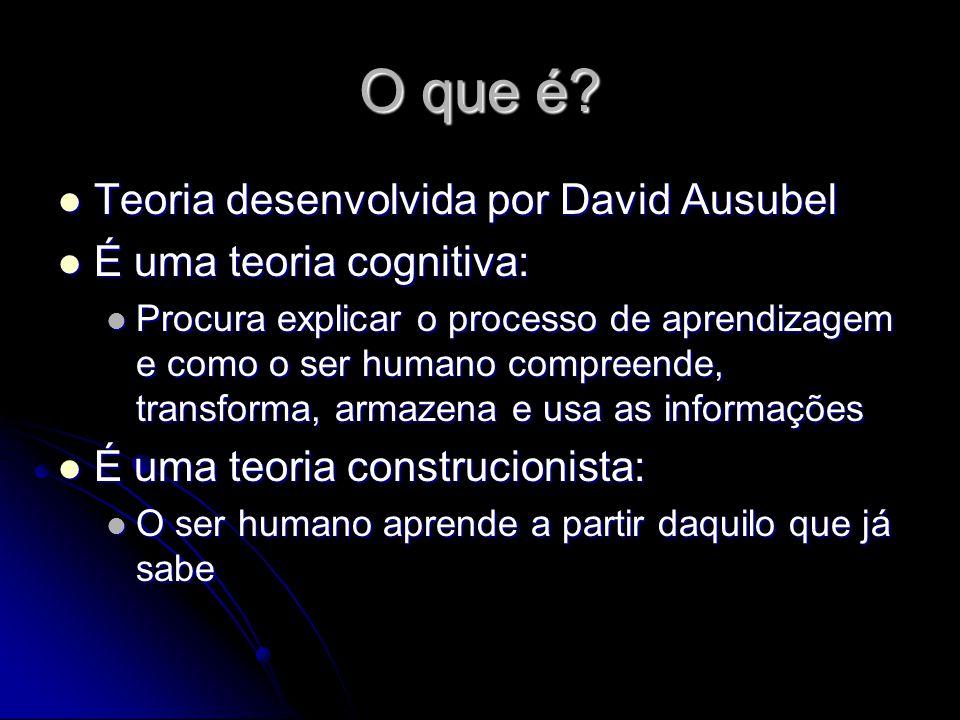 O que é Teoria desenvolvida por David Ausubel É uma teoria cognitiva: