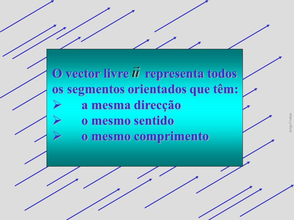 O vector livre representa todos os segmentos orientados que têm: