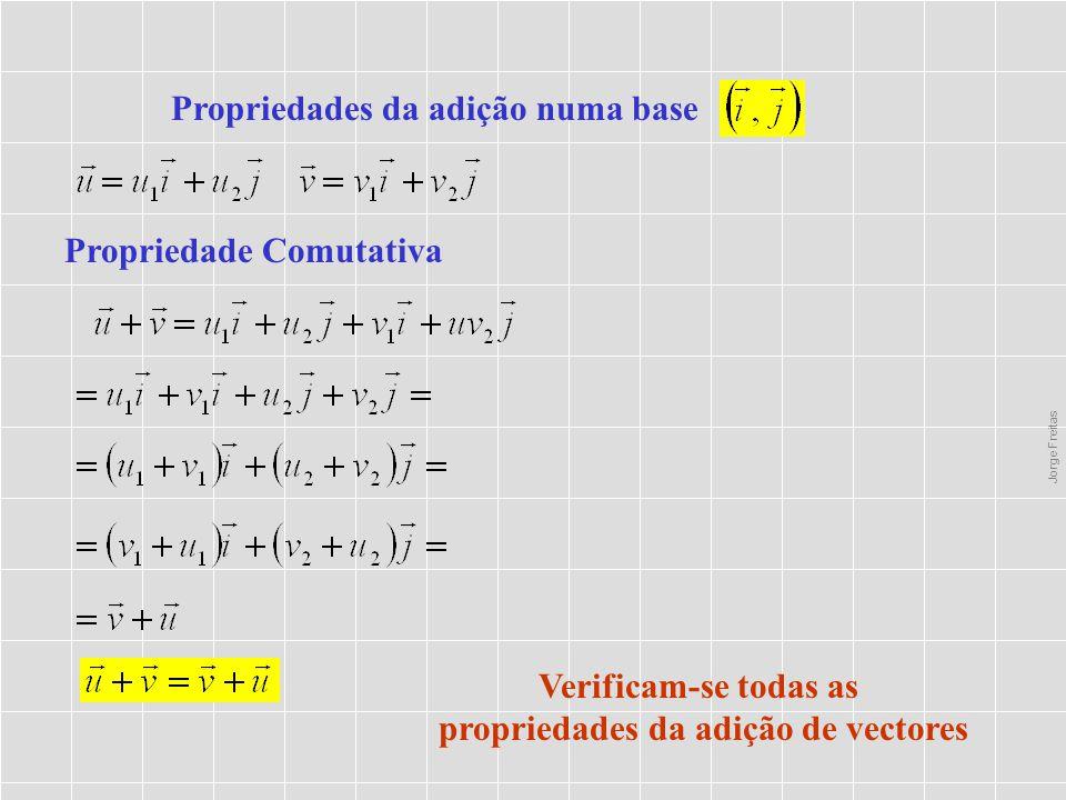 propriedades da adição de vectores