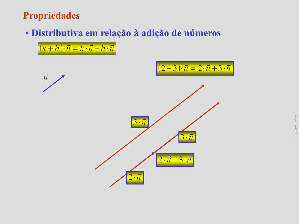 Distributiva em relação à adição de números