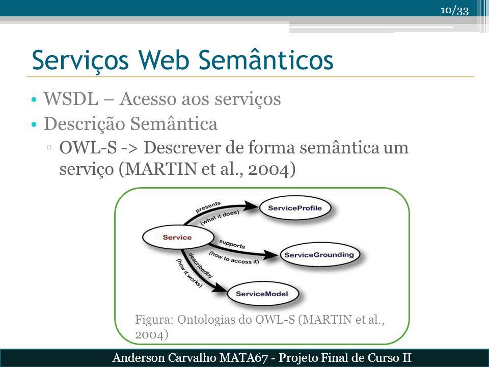 Serviços Web Semânticos