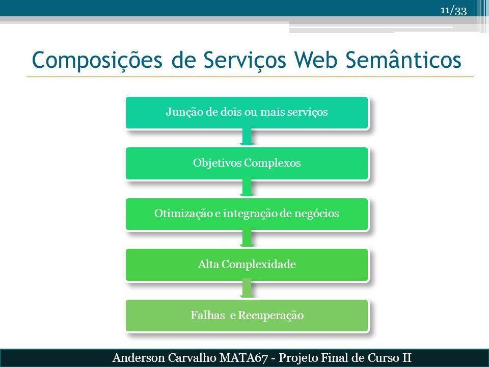 Composições de Serviços Web Semânticos