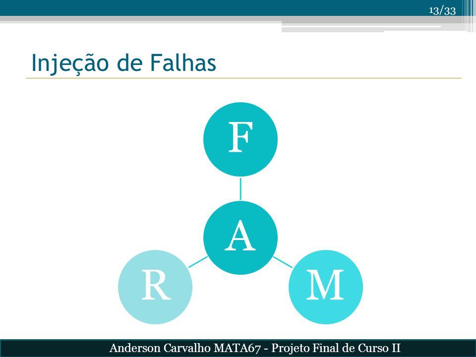 Injeção de Falhas Anderson Carvalho MATA67 - Projeto Final de Curso II