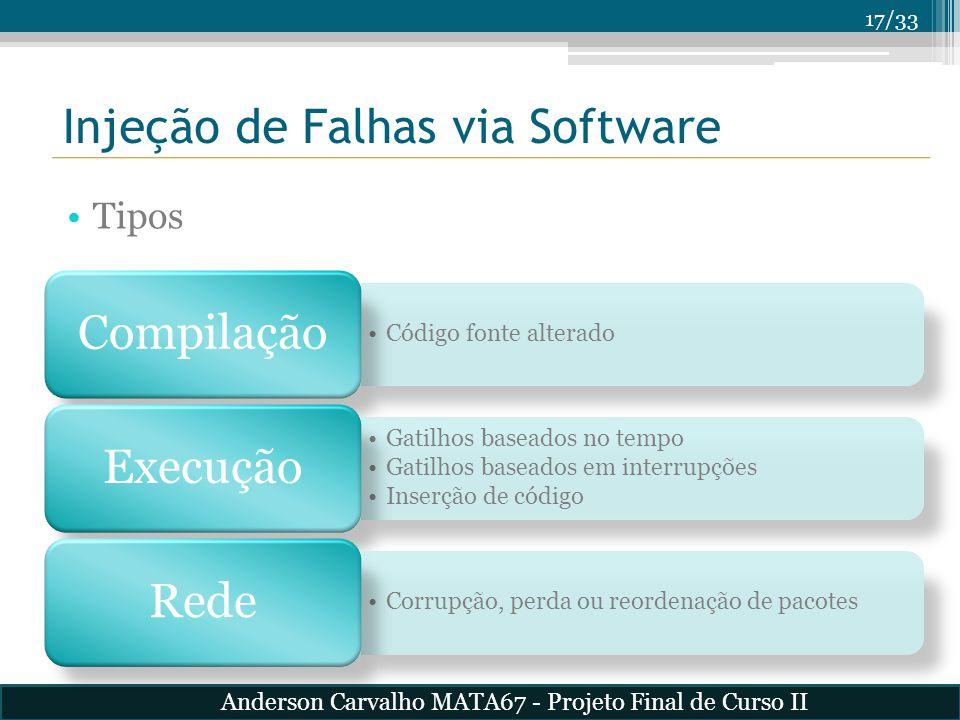 Injeção de Falhas via Software