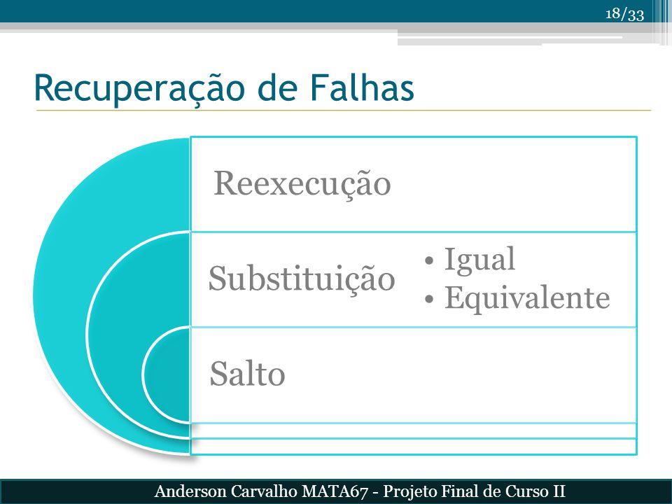 Recuperação de Falhas Reexecução Substituição Salto Igual Equivalente