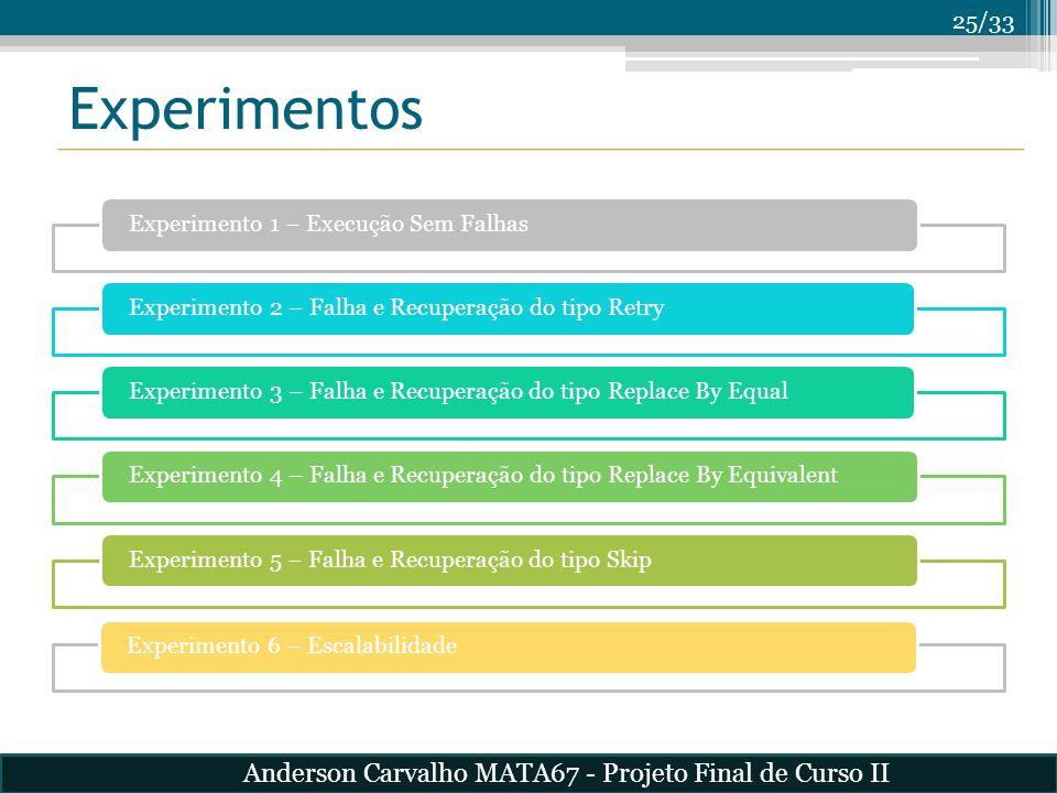 Experimentos Anderson Carvalho MATA67 - Projeto Final de Curso II