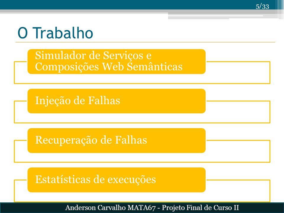 O Trabalho Simulador de Serviços e Composições Web Semânticas