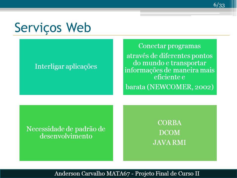 Serviços Web Conectar programas