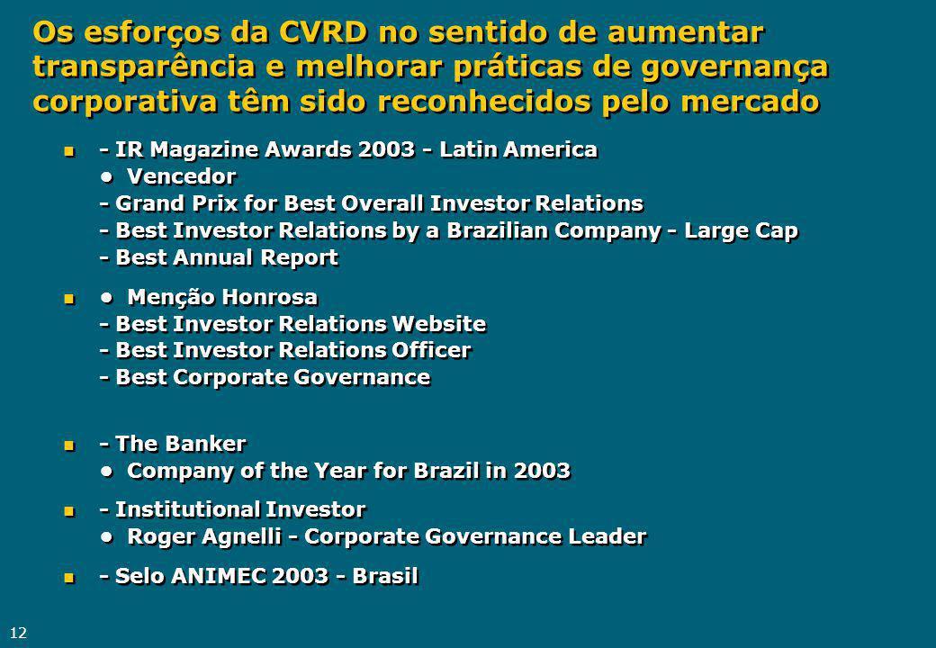 Os esforços da CVRD no sentido de aumentar transparência e melhorar práticas de governança corporativa têm sido reconhecidos pelo mercado